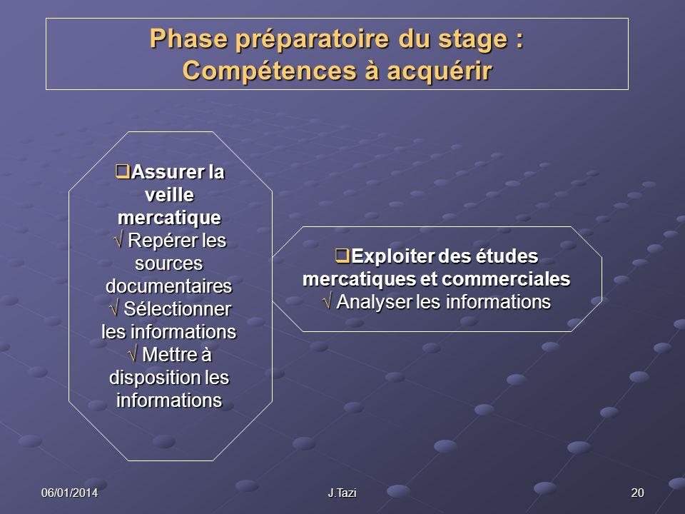 06/01/2014 J.Tazi 20 Phase préparatoire du stage : Compétences à acquérir Assurer la veille mercatique Repérer les sources documentaires Assurer la ve