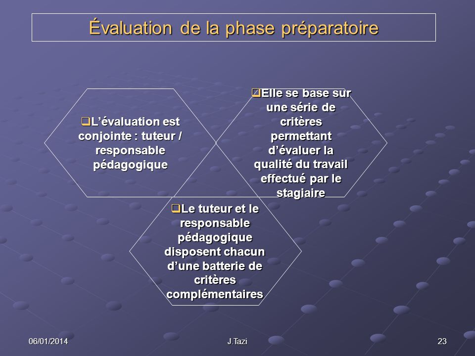 06/01/2014 J.Tazi 23 Évaluation de la phase préparatoire Le tuteur et le responsable pédagogique disposent chacun dune batterie de critères complément