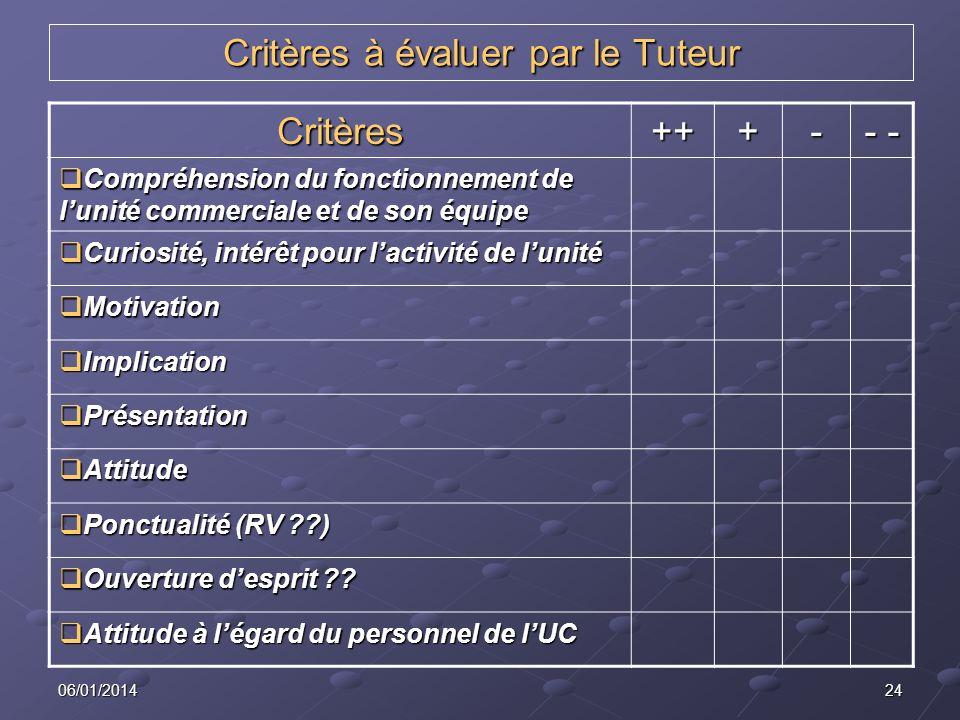 2406/01/2014 Critères à évaluer par le Tuteur Critères+++- - - Compréhension du fonctionnement de lunité commerciale et de son équipe Compréhension du