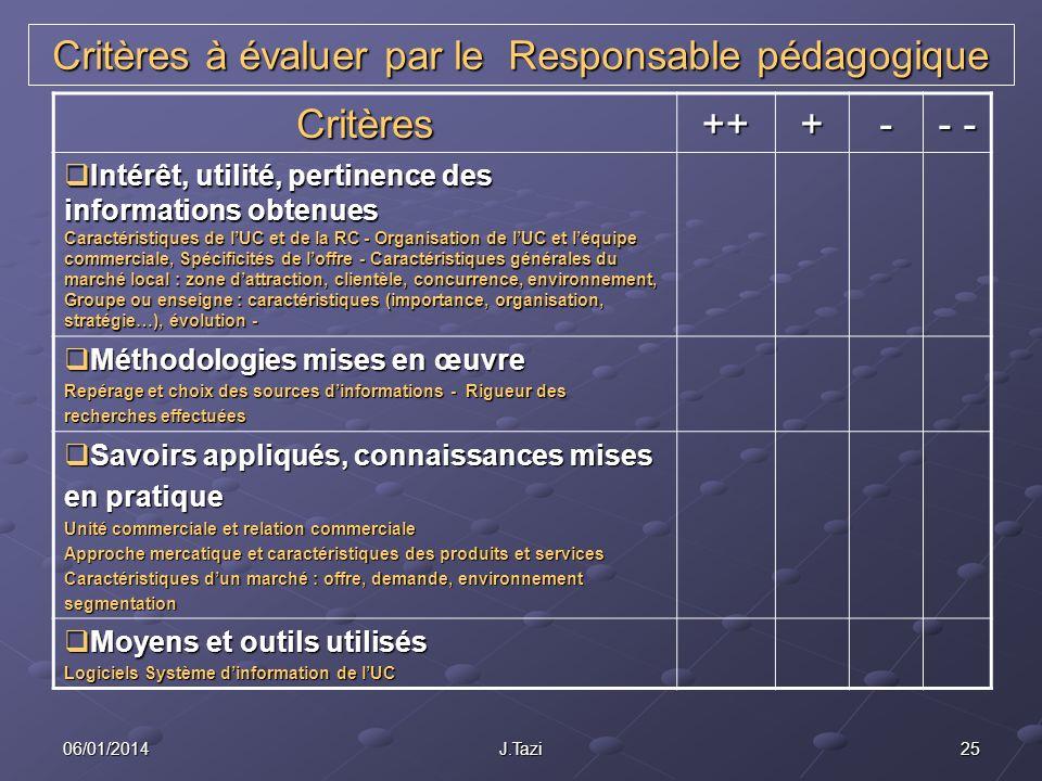 2506/01/2014J.Tazi Critères à évaluer par le Responsable pédagogique Critères+++- - - Intérêt, utilité, pertinence des informations obtenues Caractéri