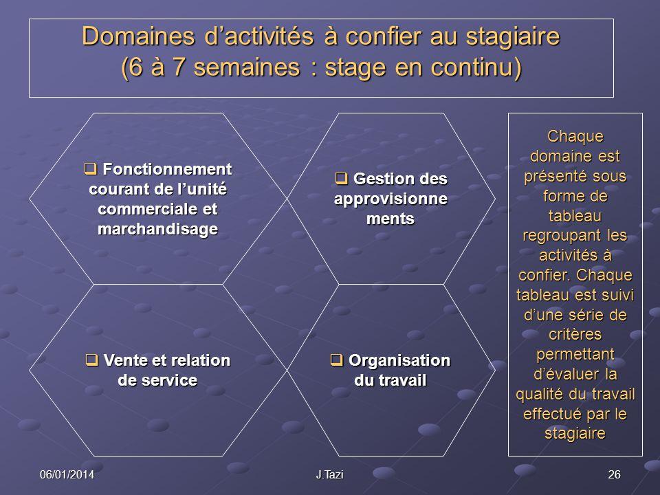 06/01/2014 J.Tazi 26 Domaines dactivités à confier au stagiaire (6 à 7 semaines : stage en continu) Fonctionnement courant de lunité commerciale et ma