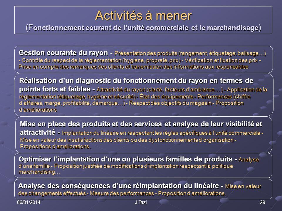 06/01/2014 J.Tazi 29 Activités à mener (F onctionnement courant de lunité commerciale et le marchandisage ) Gestion courante du rayon - Présentation d