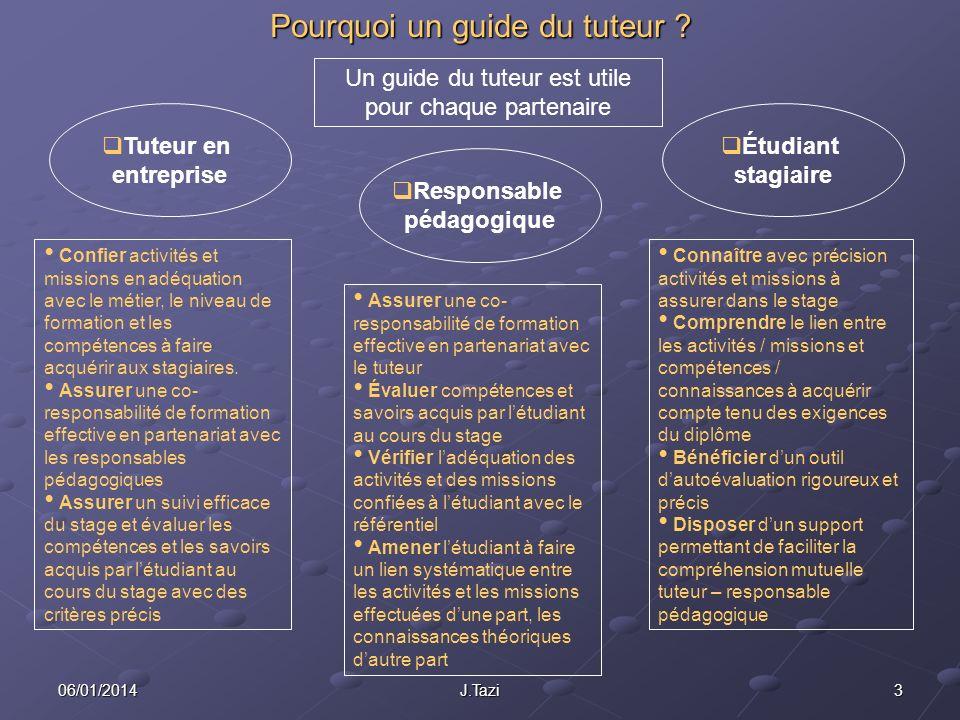 306/01/2014J.Tazi Pourquoi un guide du tuteur ? Un guide du tuteur est utile pour chaque partenaire Tuteur en entreprise Responsable pédagogique Étudi