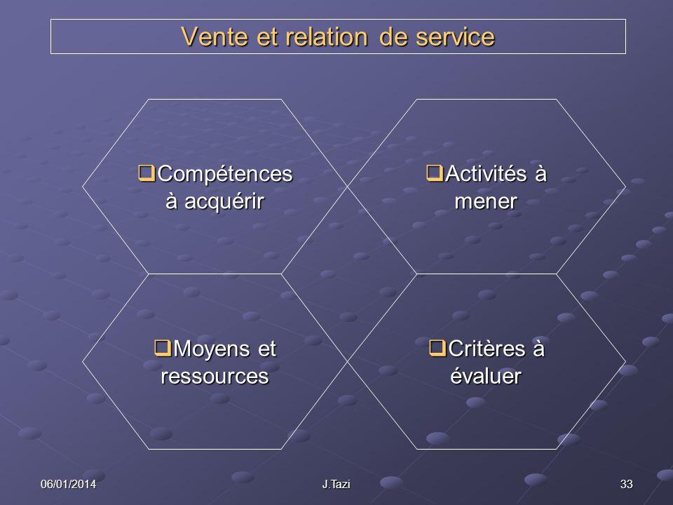 06/01/2014 J.Tazi 33 Vente et relation de service Compétences à acquérir Compétences à acquérir Moyens et ressources Moyens et ressources Activités à