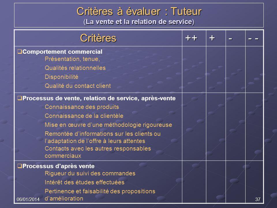 3706/01/2014 Critères à évaluer : Tuteur (La vente et la relation de service) Critères+++- - - Comportement commercial Présentation, tenue, Qualités r