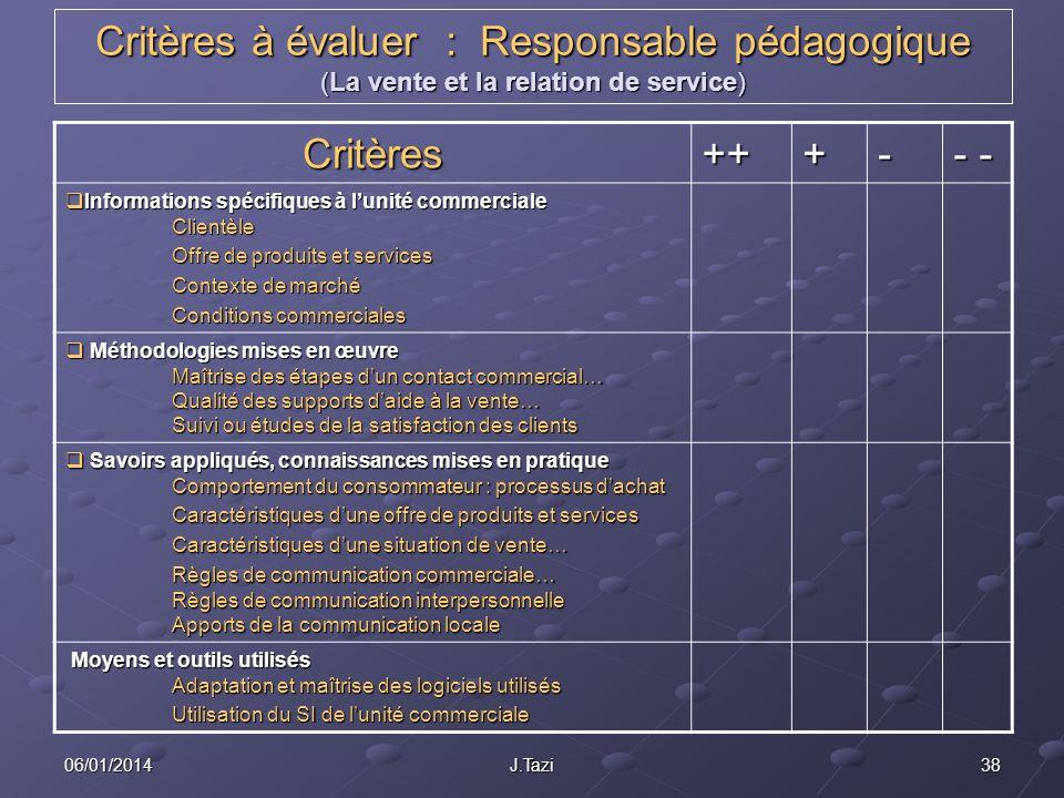 3806/01/2014J.Tazi Critères à évaluer : Responsable pédagogique (La vente et la relation de service) Critères+++- - - Informations spécifiques à lunit