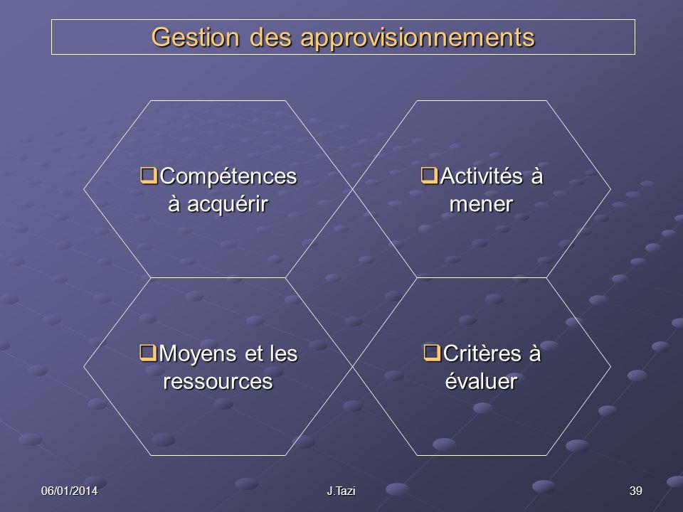06/01/2014 J.Tazi 39 Gestion des approvisionnements Compétences à acquérir Compétences à acquérir Moyens et les ressources Moyens et les ressources Ac