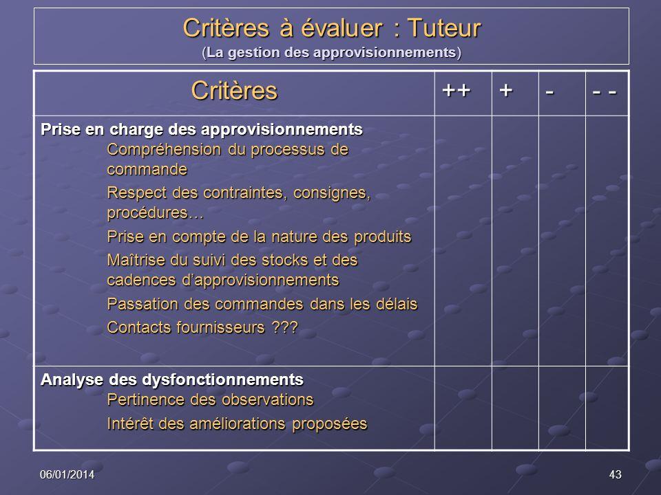 4306/01/2014 Critères à évaluer : Tuteur (La gestion des approvisionnements) Critères+++- - - Prise en charge des approvisionnements Compréhension du