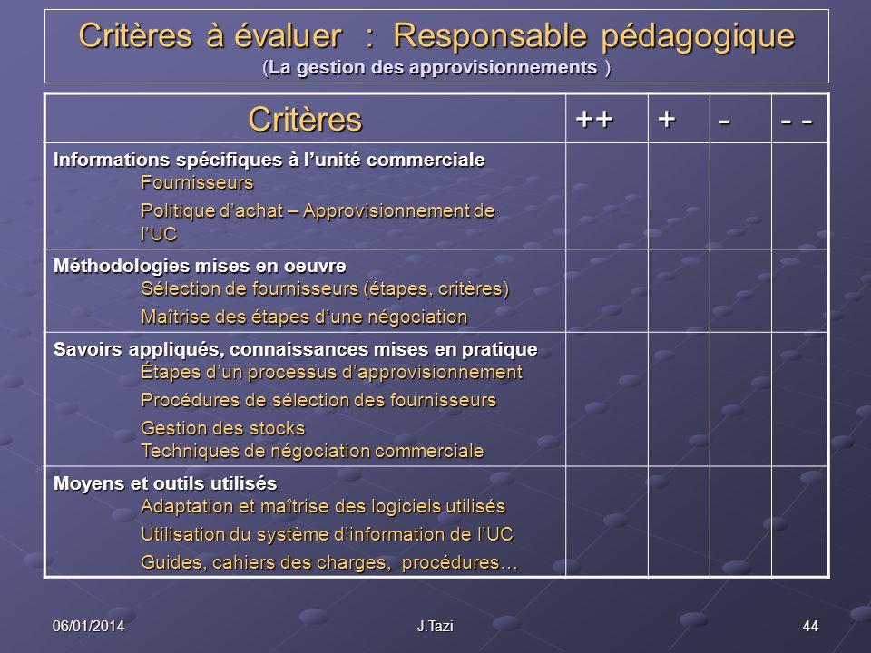4406/01/2014J.Tazi Critères à évaluer : Responsable pédagogique (La gestion des approvisionnements ) Critères+++- - - Informations spécifiques à lunit