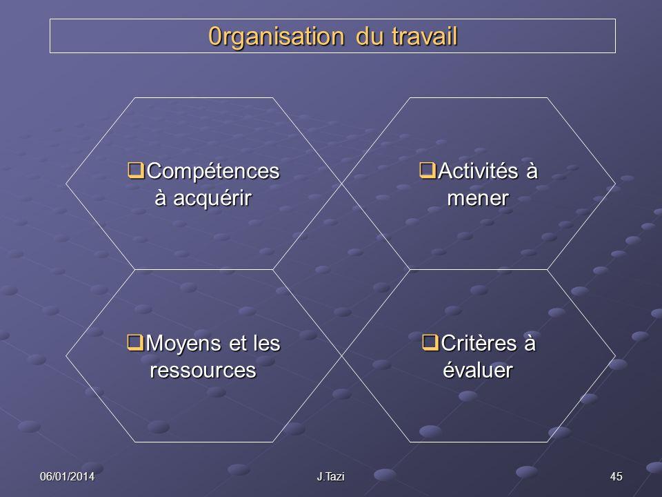 06/01/2014 J.Tazi 45 0rganisation du travail Compétences à acquérir Compétences à acquérir Moyens et les ressources Moyens et les ressources Activités