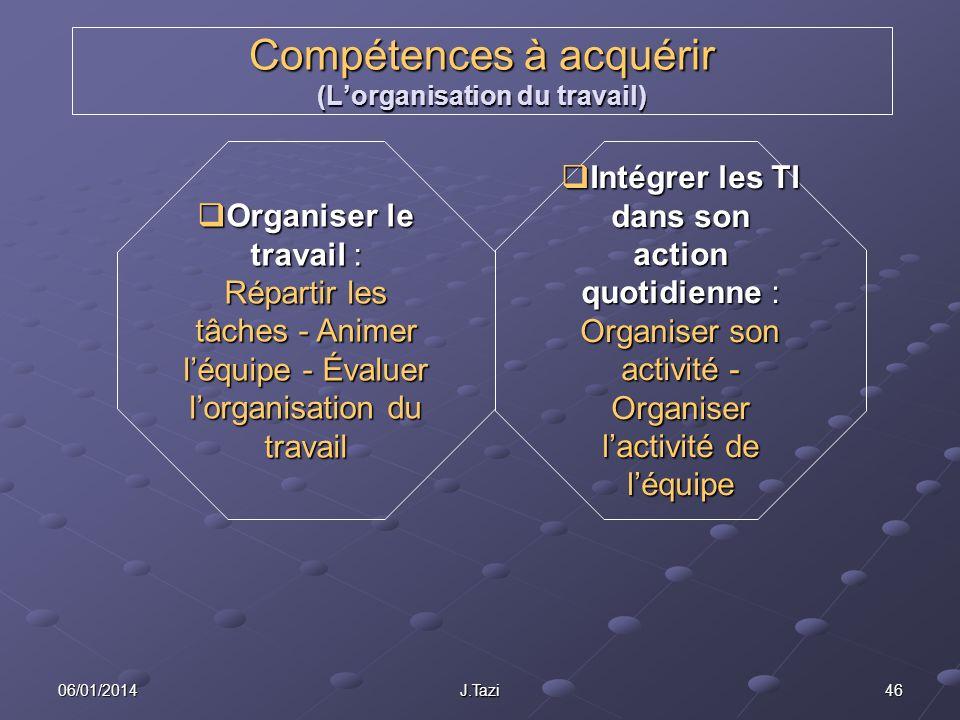 06/01/2014 J.Tazi 46 Compétences à acquérir (Lorganisation du travail) Organiser le travail : Répartir les tâches - Animer léquipe - Évaluer lorganisa