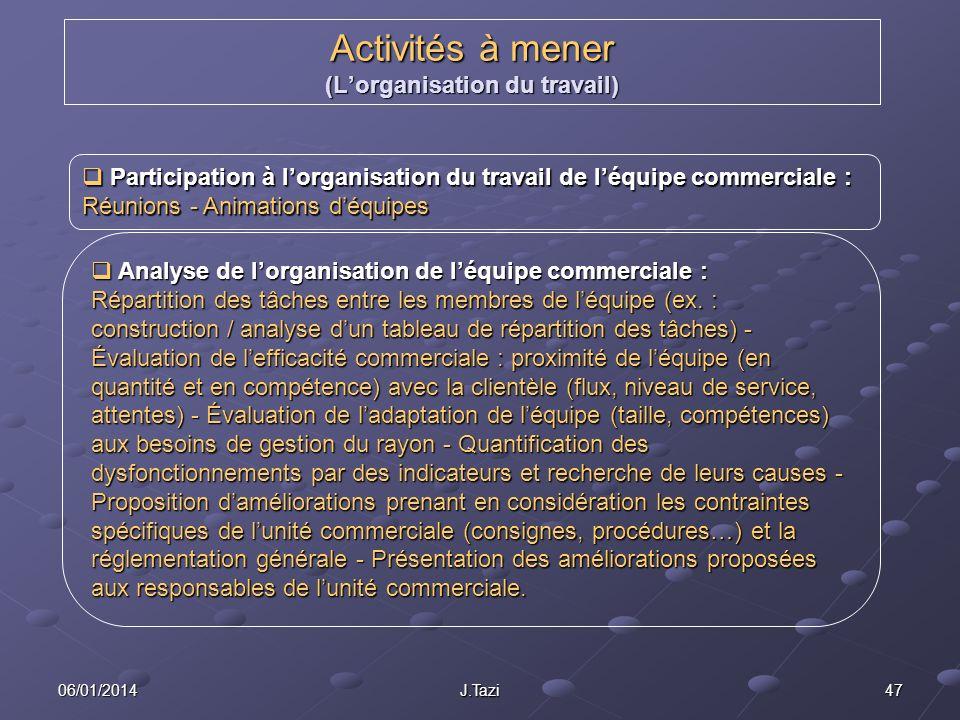 06/01/2014 J.Tazi 47 Activités à mener (Lorganisation du travail) Participation à lorganisation du travail de léquipe commerciale : Réunions - Animati