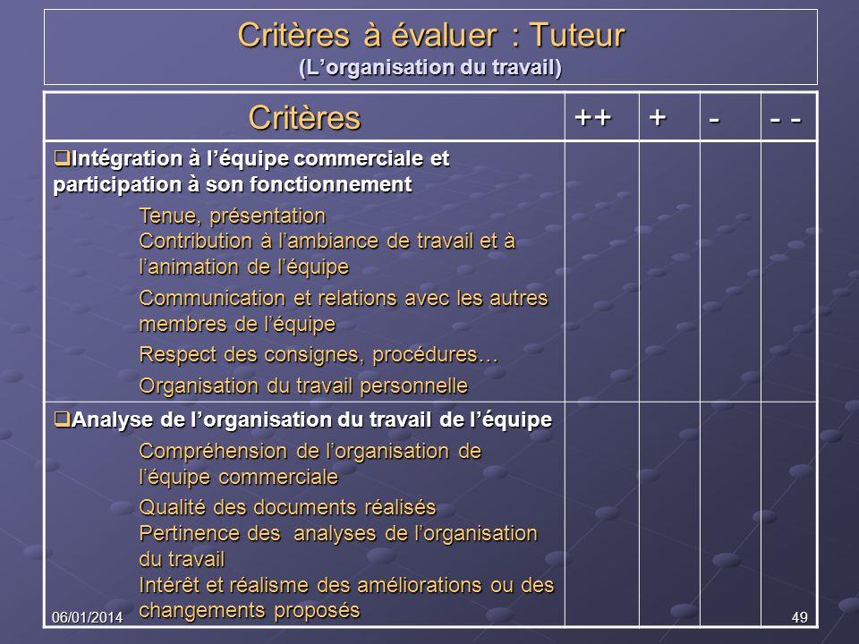 4906/01/2014 Critères à évaluer : Tuteur (Lorganisation du travail) Critères+++- - - Intégration à léquipe commerciale et participation à son fonction