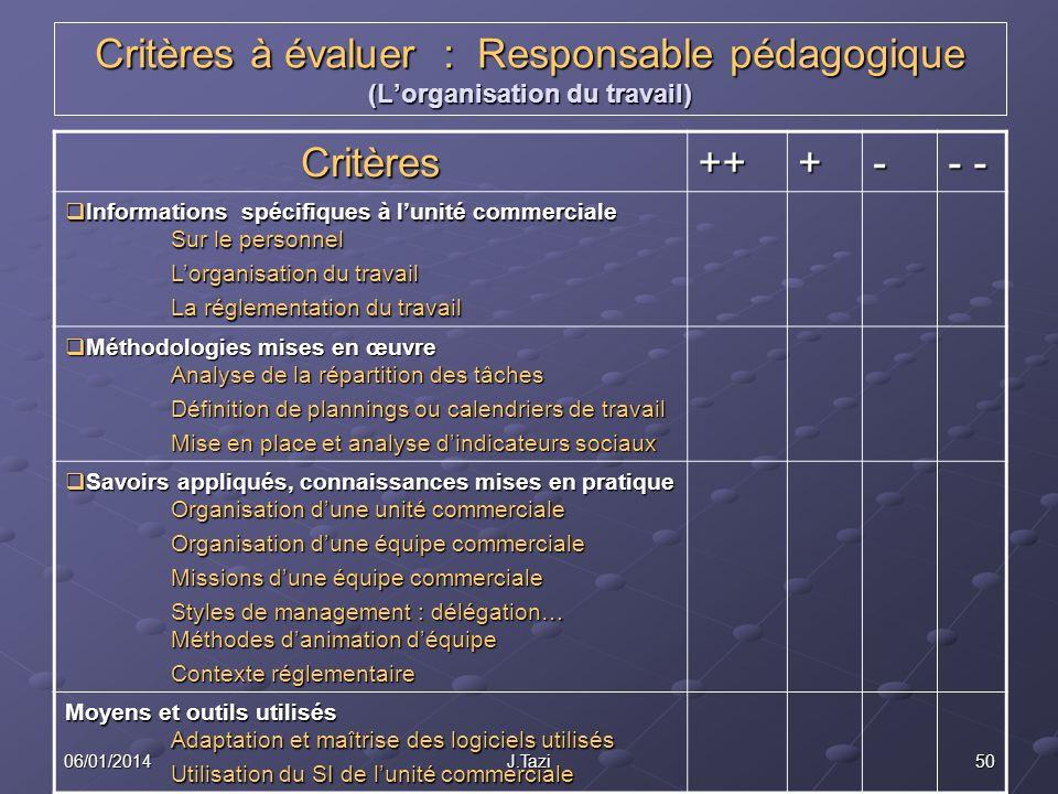 5006/01/2014J.Tazi Critères à évaluer : Responsable pédagogique (Lorganisation du travail) Critères+++- - - Informations spécifiques à lunité commerci