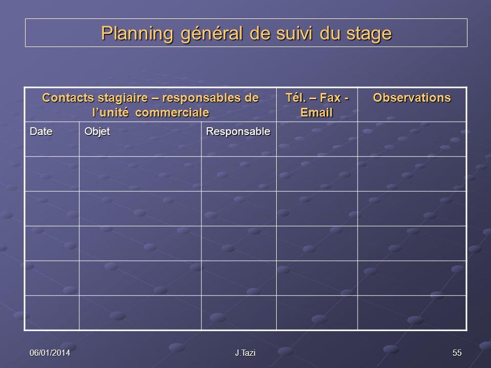 5506/01/2014J.Tazi Planning général de suivi du stage Contacts stagiaire – responsables de lunité commerciale Tél. – Fax - Email Observations DateObje