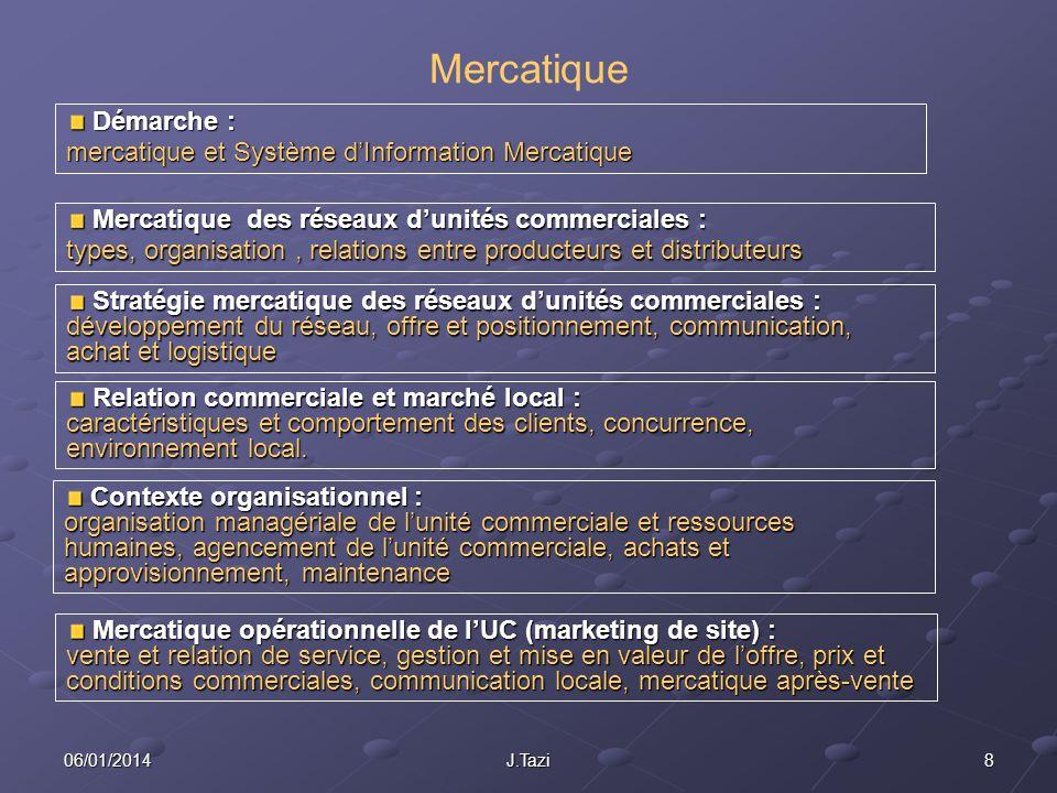 806/01/2014J.Tazi Mercatique Démarche : Démarche : mercatique et Système dInformation Mercatique Mercatique des réseaux dunités commerciales : Mercati