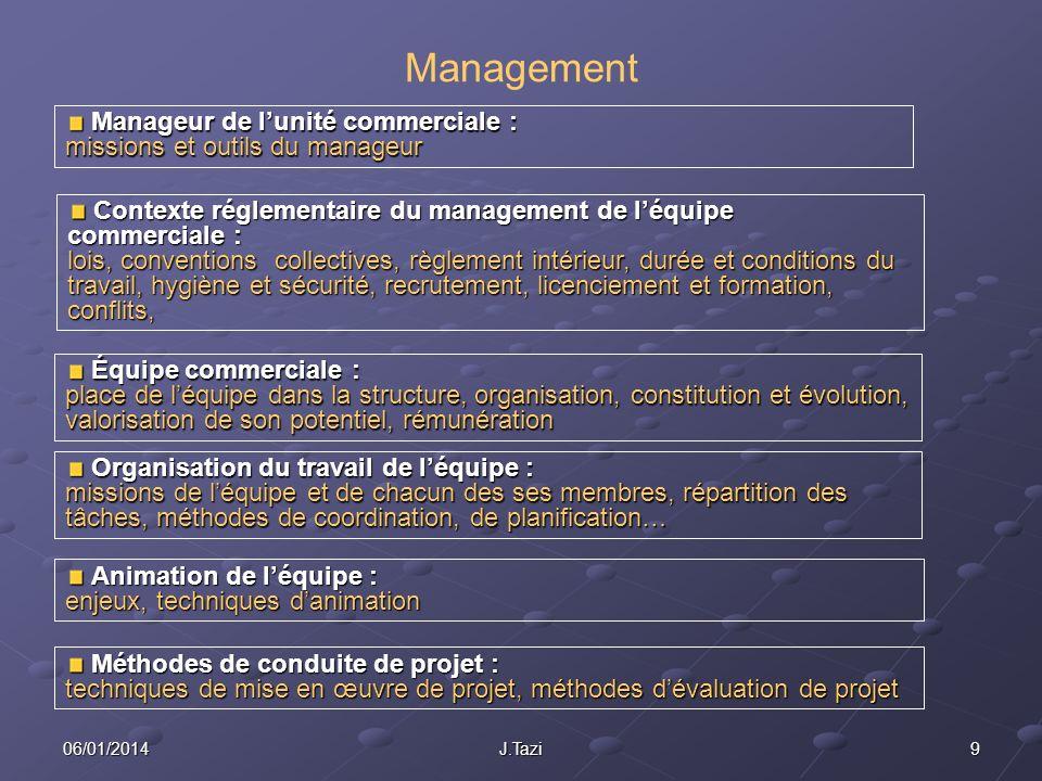 906/01/2014J.Tazi Management Manageur de lunité commerciale : missions et outils du manageur Manageur de lunité commerciale : missions et outils du ma