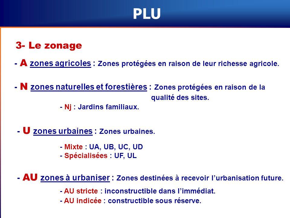 PLU - AU zones à urbaniser : Zones destinées à recevoir lurbanisation future. - AU stricte : inconstructible dans limmédiat. - AU indicée : constructi