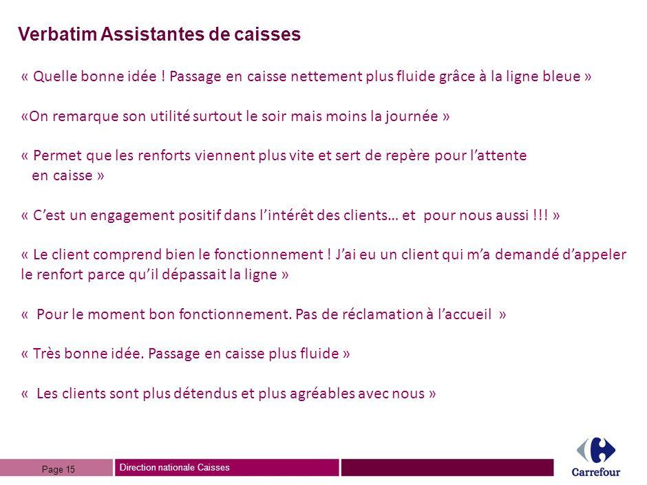 Direction nationale Caisses BILAN / DISPOSITIF « Selon vous, avec ce nouveau dispositif, Carrefour va-t-il améliorer son image? » Impact sur limage de