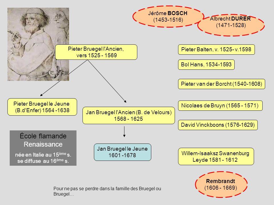 École flamande Renaissance née en Italie au 15 ème s. se diffuse au 16 ème s. Pour ne pas se perdre dans la famille des Bruegel ou Bruegel… Pieter Bru