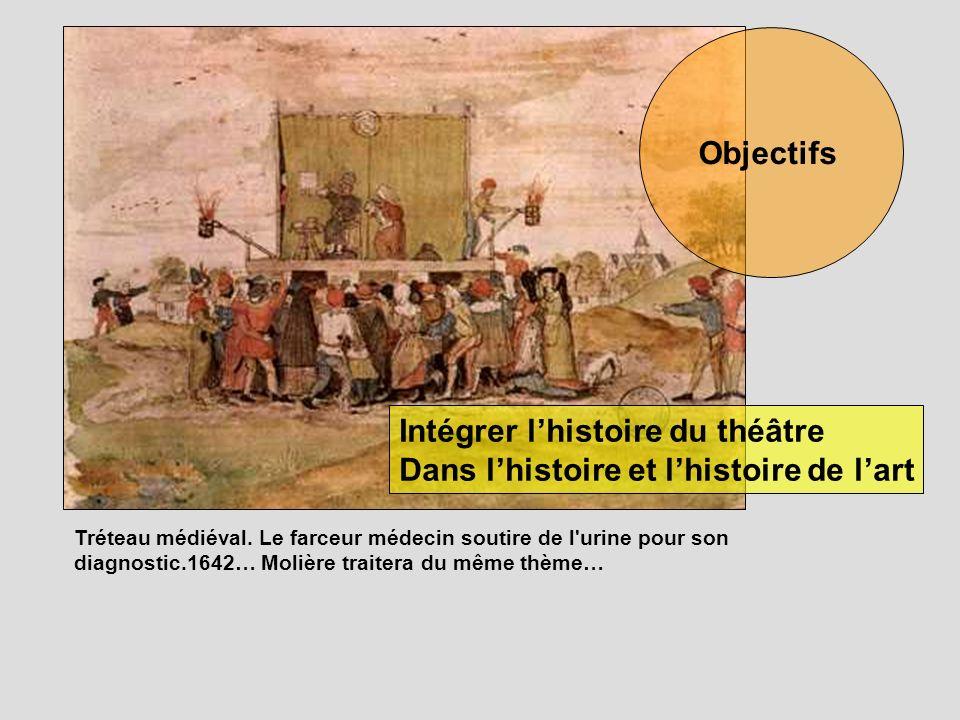 Tréteau médiéval. Le farceur médecin soutire de l'urine pour son diagnostic.1642… Molière traitera du même thème… Objectifs Intégrer lhistoire du théâ