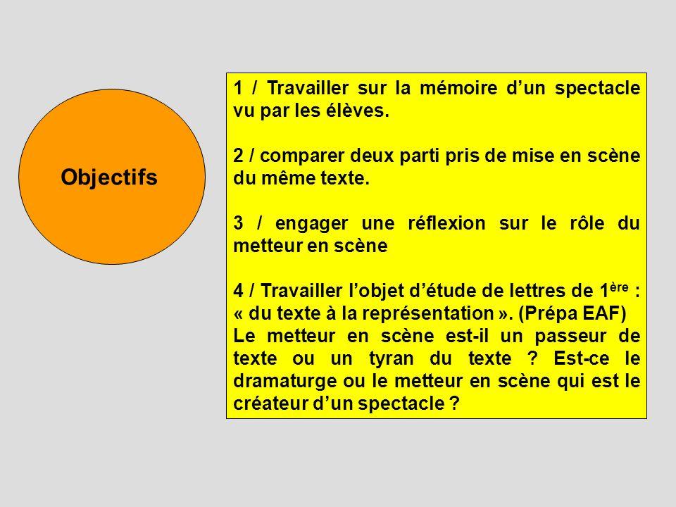 Objectifs 1 / Travailler sur la mémoire dun spectacle vu par les élèves. 2 / comparer deux parti pris de mise en scène du même texte. 3 / engager une