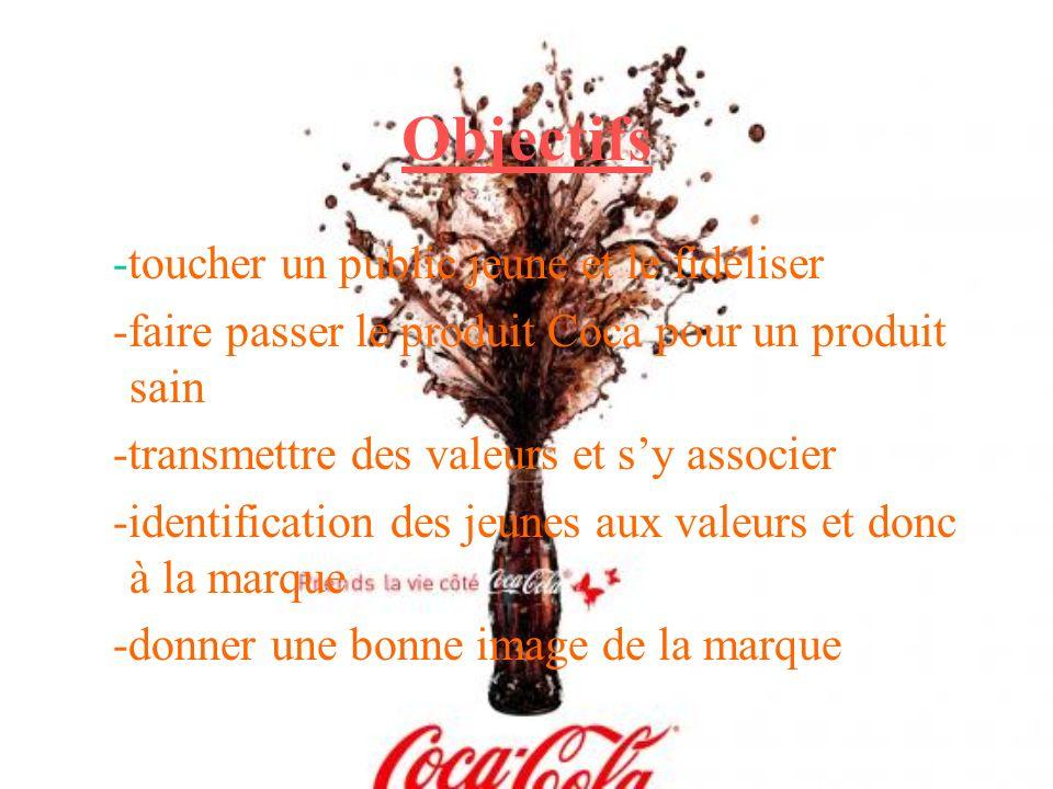 Objectifs -toucher un public jeune et le fidéliser -faire passer le produit Coca pour un produit sain -transmettre des valeurs et sy associer -identif