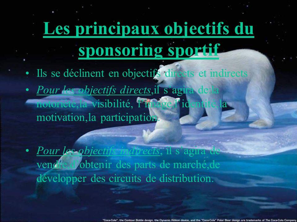 Les principaux objectifs du sponsoring sportif Ils se déclinent en objectifs directs et indirects Pour les objectifs directs,il sagira de:la notoriété