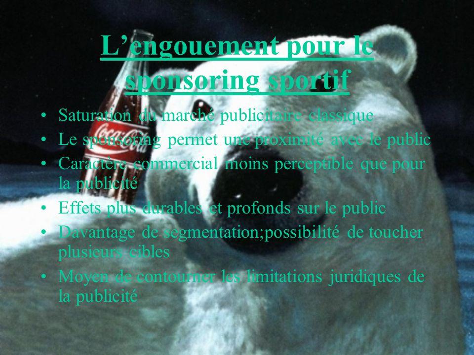 Lengouement pour le sponsoring sportif Saturation du marché publicitaire classique Le sponsoring permet une proximité avec le public Caractère commerc