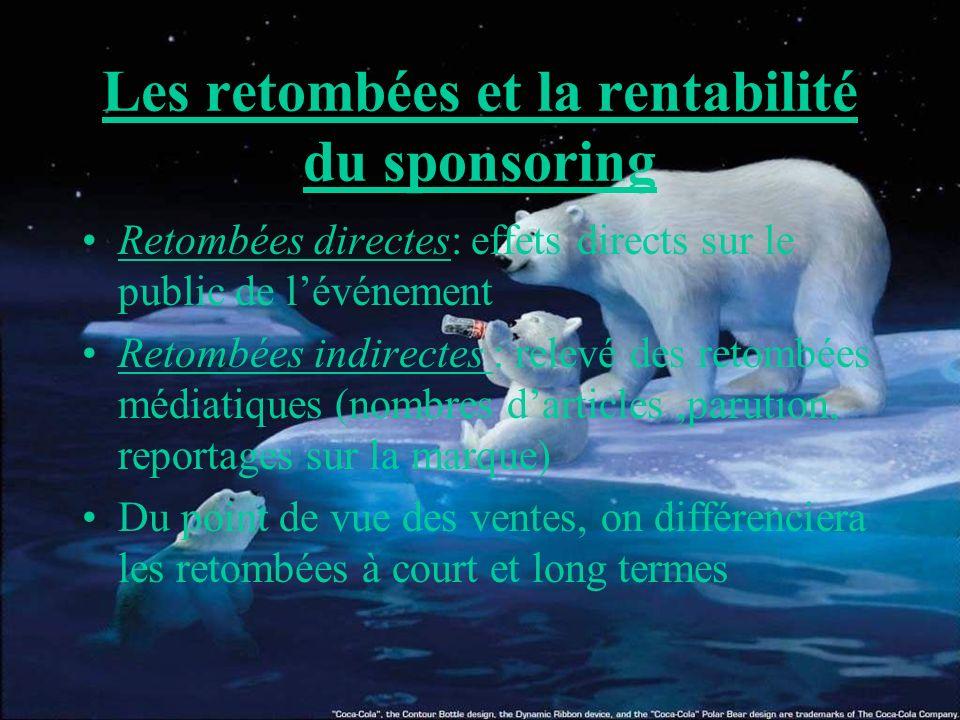 Les retombées et la rentabilité du sponsoring Retombées directes: effets directs sur le public de lévénement Retombées indirectes : relevé des retombé
