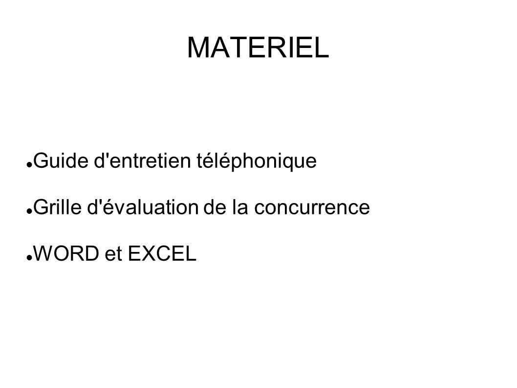 MATERIEL Guide d'entretien téléphonique Grille d'évaluation de la concurrence WORD et EXCEL