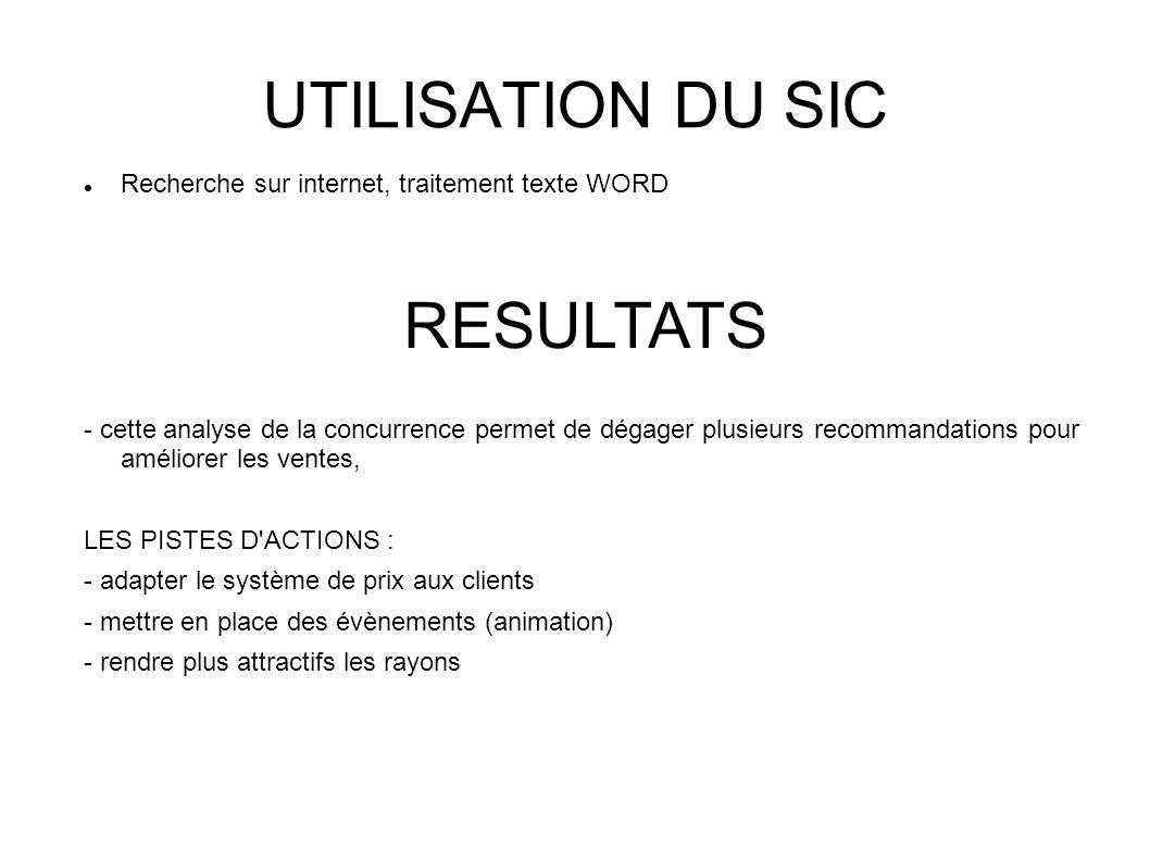 UTILISATION DU SIC Recherche sur internet, traitement texte WORD RESULTATS - cette analyse de la concurrence permet de dégager plusieurs recommandatio