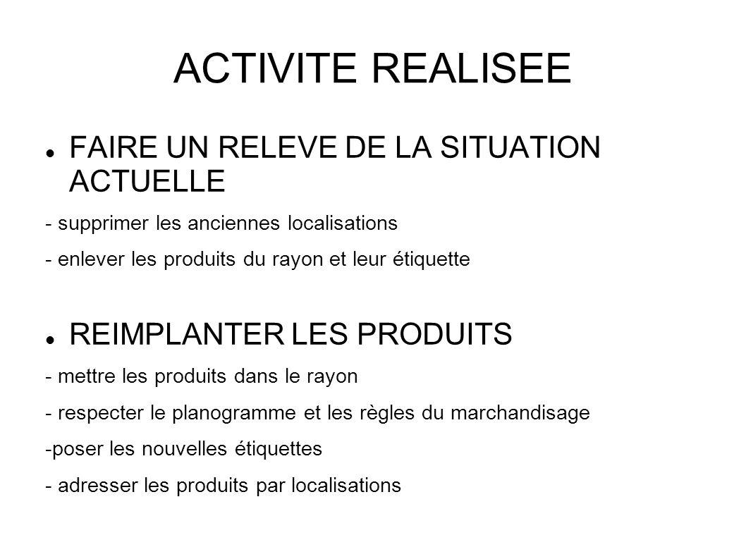 ACTIVITE REALISEE FAIRE UN RELEVE DE LA SITUATION ACTUELLE - supprimer les anciennes localisations - enlever les produits du rayon et leur étiquette R