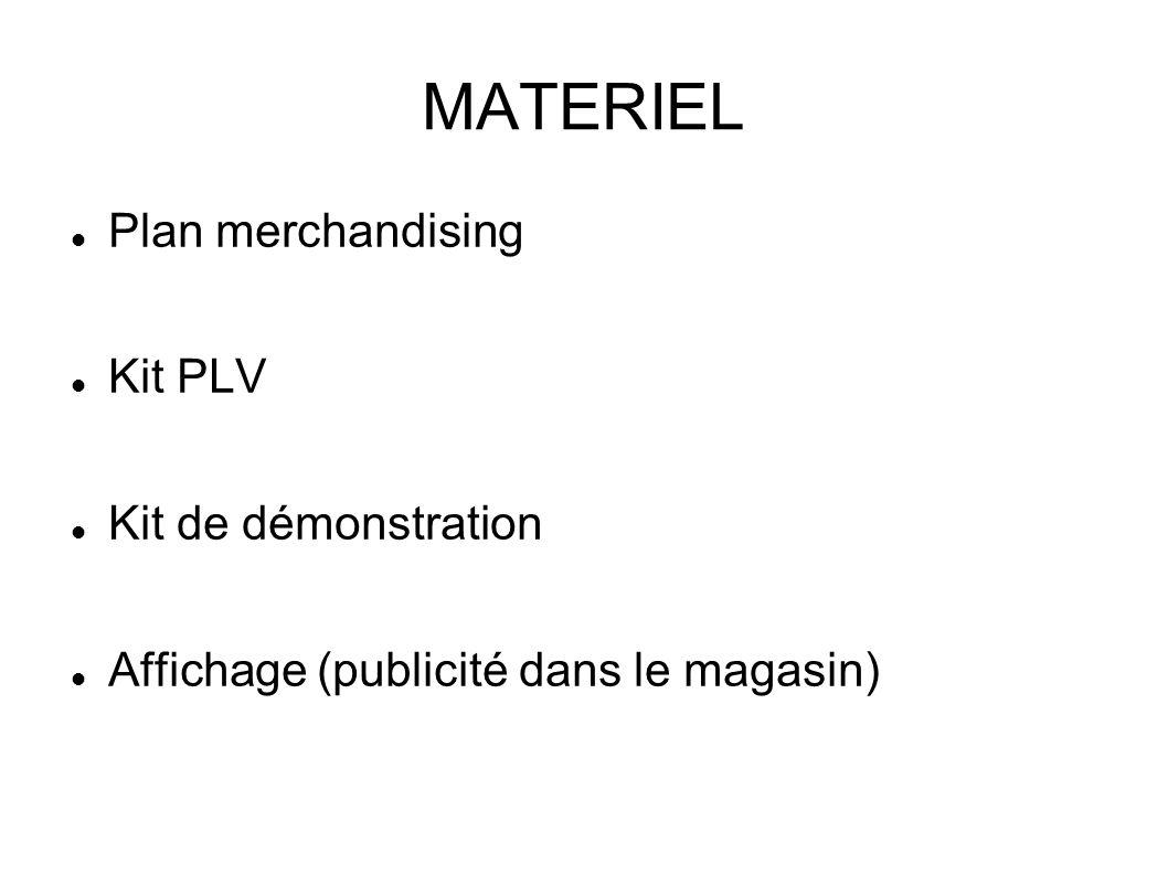 MATERIEL Plan merchandising Kit PLV Kit de démonstration Affichage (publicité dans le magasin)