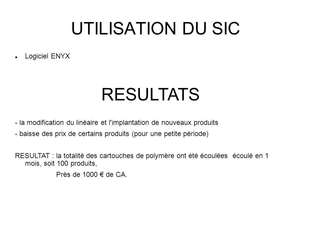 UTILISATION DU SIC Logiciel ENYX RESULTATS - la modification du linéaire et l'implantation de nouveaux produits - baisse des prix de certains produits