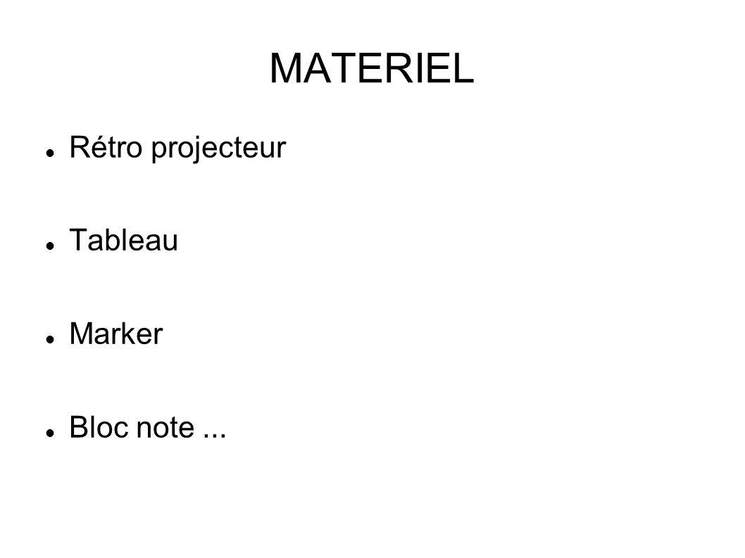 MATERIEL Rétro projecteur Tableau Marker Bloc note...