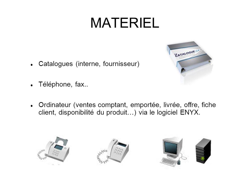 MATERIEL Catalogues (interne, fournisseur) Téléphone, fax.. Ordinateur (ventes comptant, emportée, livrée, offre, fiche client, disponibilité du produ