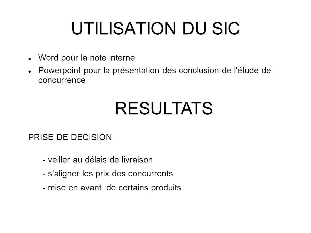 UTILISATION DU SIC Word pour la note interne Powerpoint pour la présentation des conclusion de l'étude de concurrence RESULTATS PRISE DE DECISION - ve