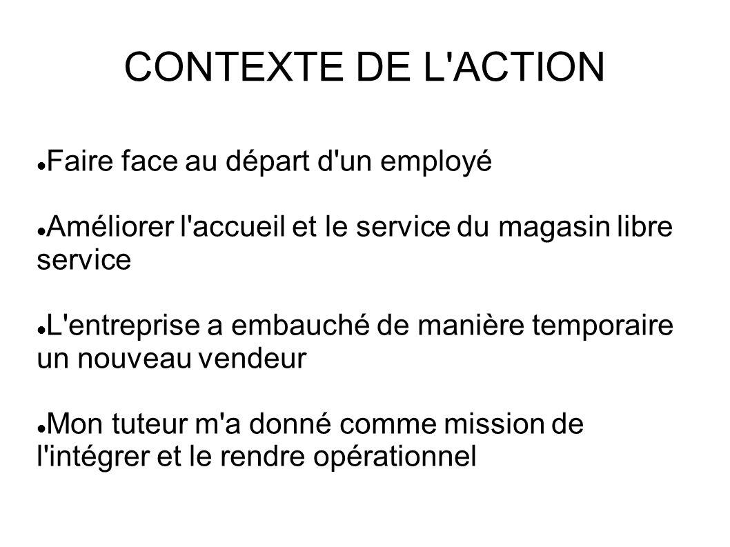 CONTEXTE DE L'ACTION Faire face au départ d'un employé Améliorer l'accueil et le service du magasin libre service L'entreprise a embauché de manière t