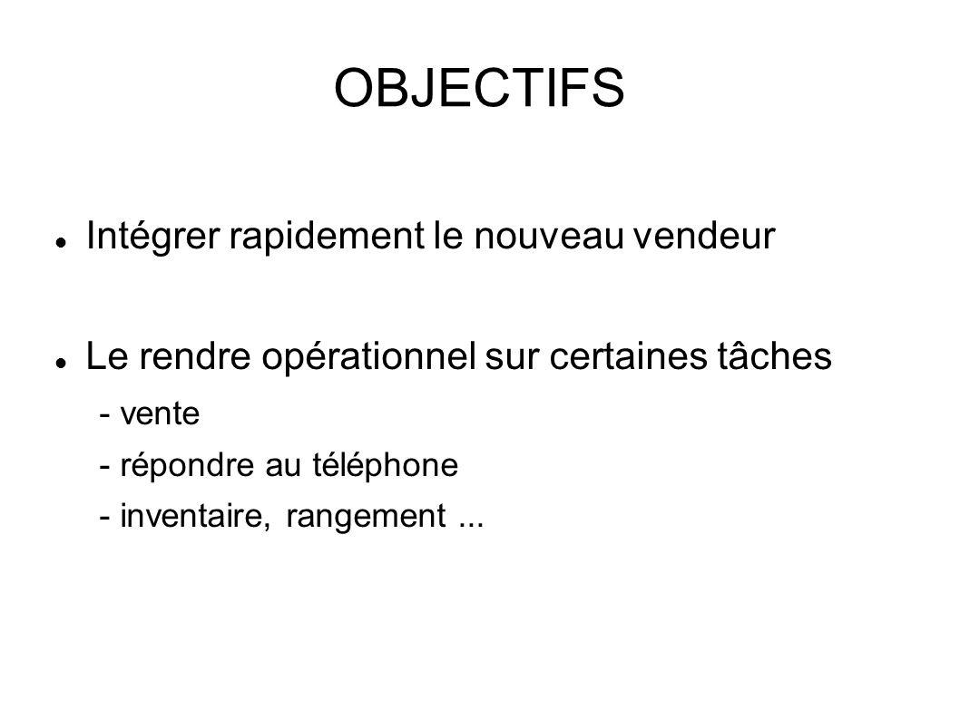 OBJECTIFS Intégrer rapidement le nouveau vendeur Le rendre opérationnel sur certaines tâches - vente - répondre au téléphone - inventaire, rangement..