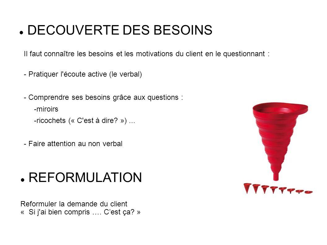 DECOUVERTE DES BESOINS Il faut connaître les besoins et les motivations du client en le questionnant : - Pratiquer l'écoute active (le verbal) - Compr