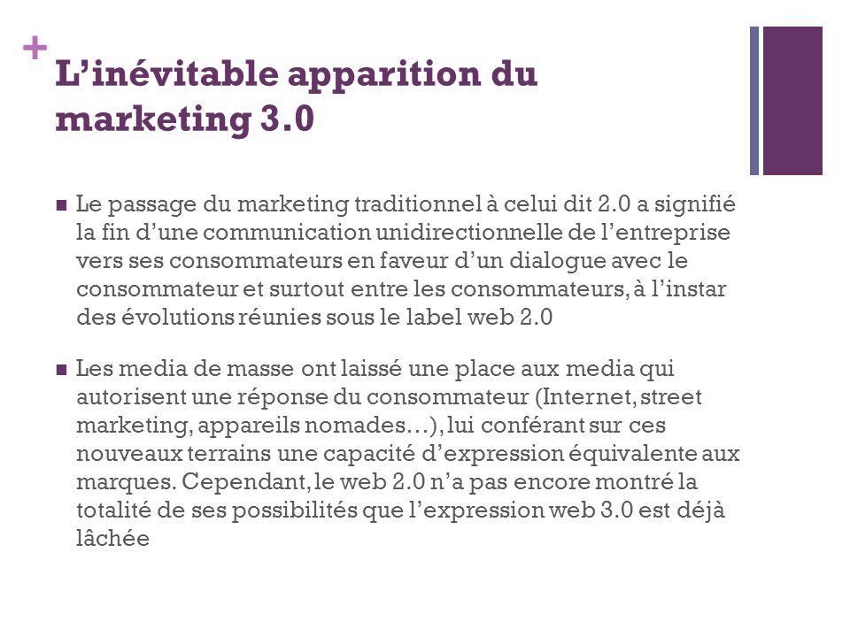 + Le passage du marketing traditionnel à celui dit 2.0 a signifié la fin dune communication unidirectionnelle de lentreprise vers ses consommateurs en