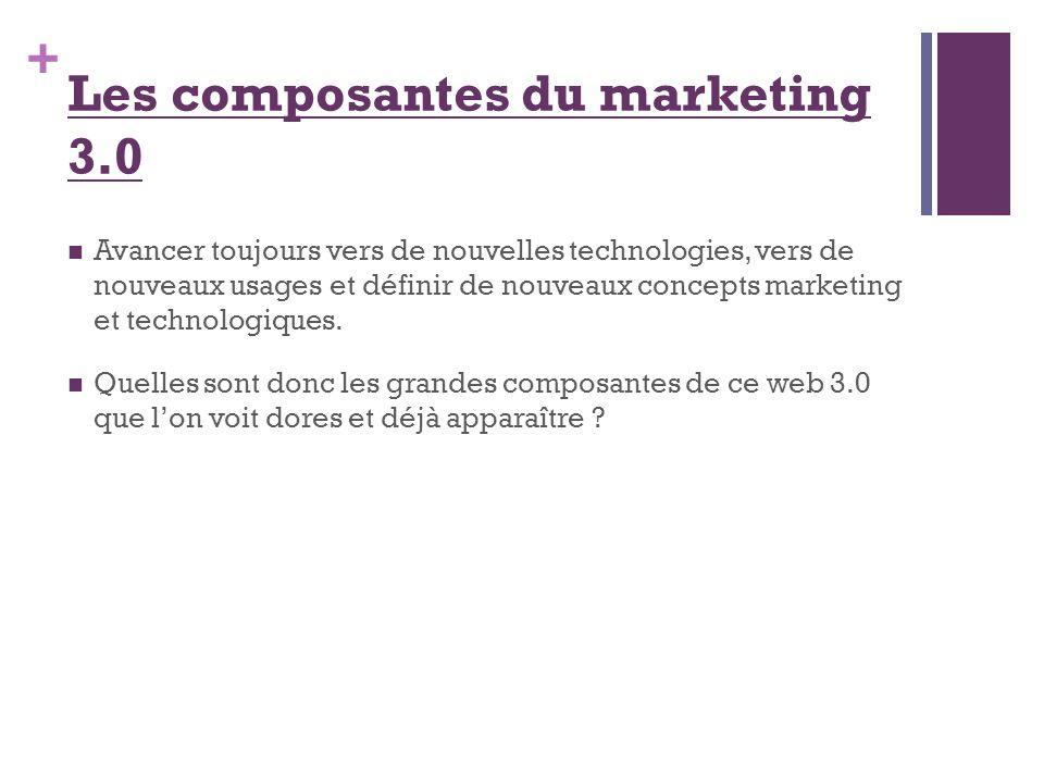 + Les composantes du marketing 3.0 Avancer toujours vers de nouvelles technologies, vers de nouveaux usages et définir de nouveaux concepts marketing