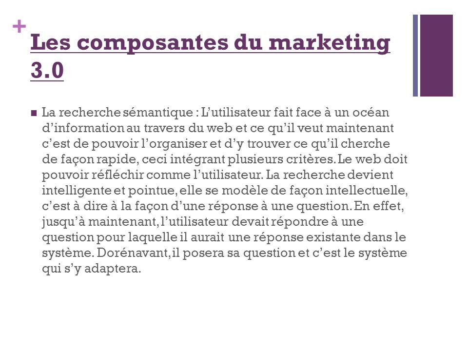 + Le marketing: La recommandation restera le maître mot marketing.