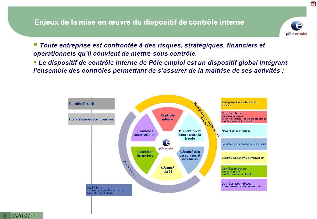 3 06/01/2014 3 Le dispositif de contrôle interne à Pôle emploi : est piloté et mis en œuvre par un réseau dacteurs spécifiques mais a vocation à être partagé par tous les agents et les managers.