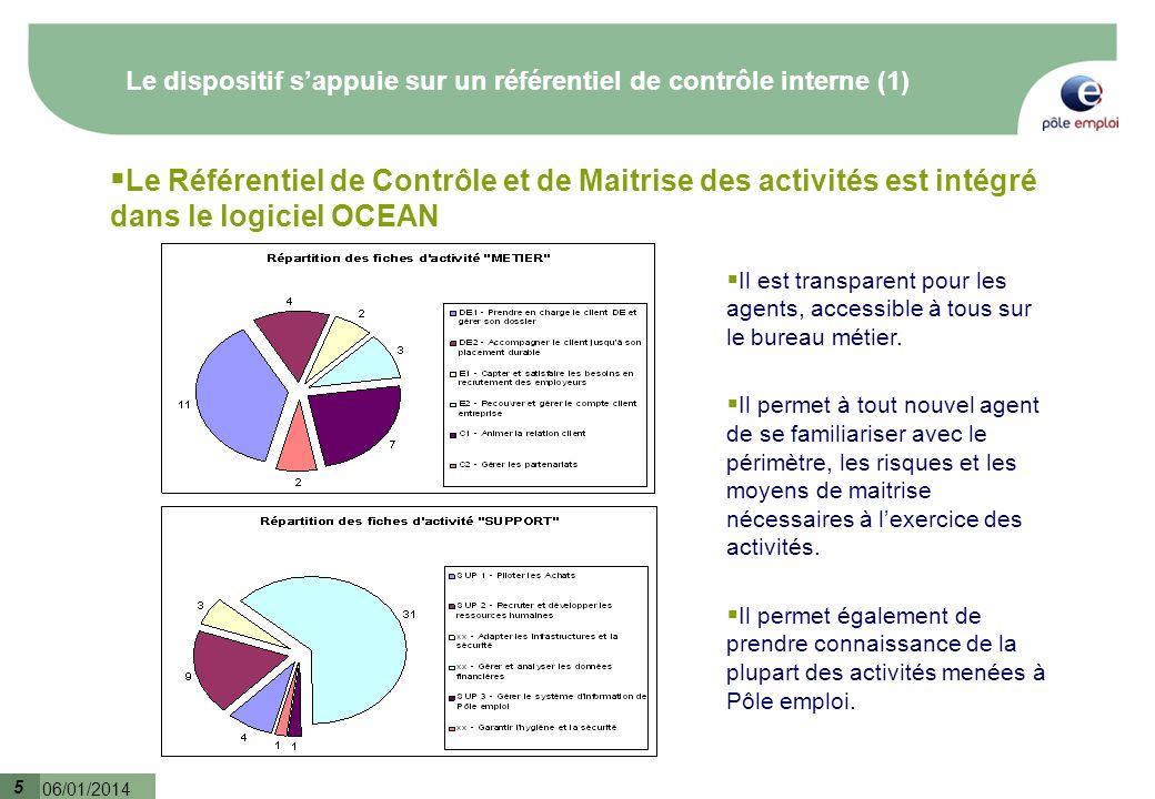 5 06/01/2014 5 Le dispositif sappuie sur un référentiel de contrôle interne (1) Le Référentiel de Contrôle et de Maitrise des activités est intégré da