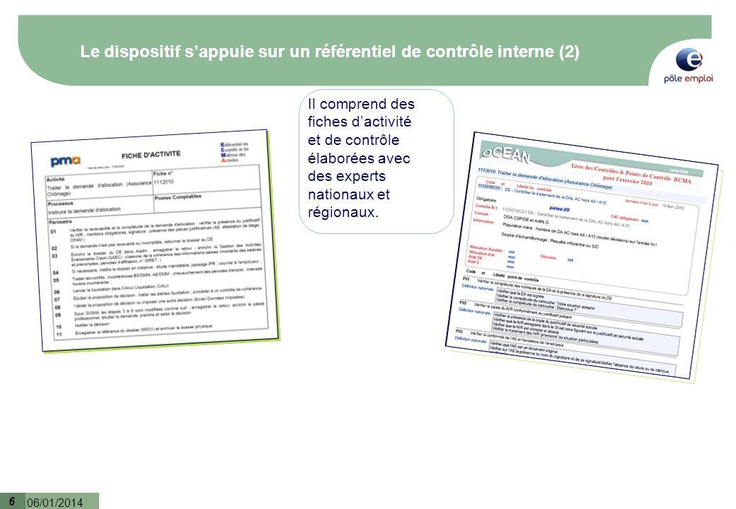 6 06/01/2014 6 Le dispositif sappuie sur un référentiel de contrôle interne (2) Il comprend des fiches dactivité et de contrôle élaborées avec des exp