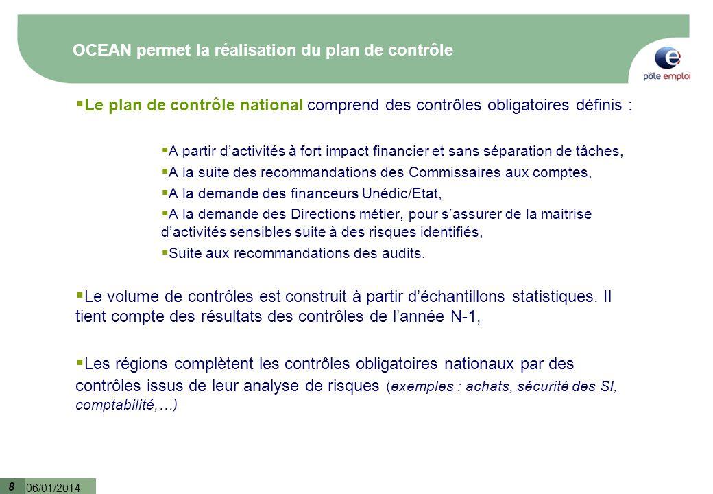 8 06/01/2014 8 OCEAN permet la réalisation du plan de contrôle Le plan de contrôle national comprend des contrôles obligatoires définis : A partir dac