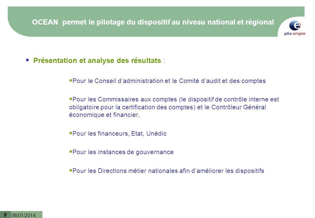 9 06/01/2014 9 OCEAN permet le pilotage du dispositif au niveau national et régional Présentation et analyse des résultats : Pour le Conseil dadminist