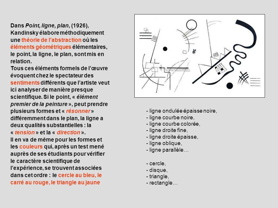 Dans Point, ligne, plan, (1926), Kandinsky élabore méthodiquement une théorie de labstraction où les éléments géométriques élémentaires, le point, la